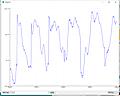 Nano 33 BLE Senseでマルチセンサ・ペリフェラルを作る (6) マイクMP34DT05