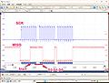 A-Dコンバータ その5 12ビットSPI MCP3208-(2)