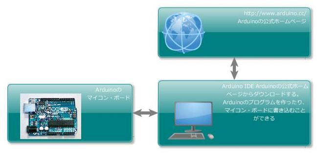 arduino1-2.jpg