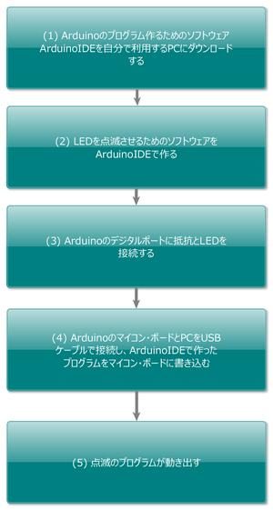 arduino1b.png