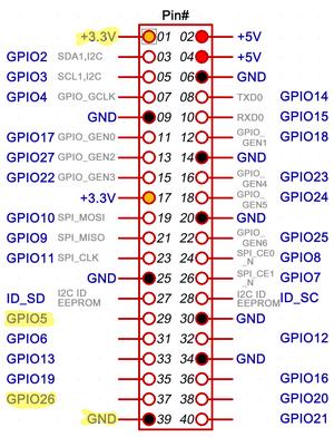iot2-f4b6961c.png