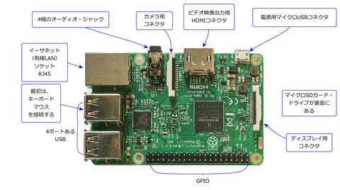 windows 10 iot core ダウンロード