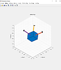 Arduino MKR WiFi 1010をデータ入力に使う⑬I2C 9軸IMU LSM9DS1