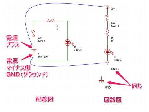 初心者が知っておきたいDMM ディジタル・マルチメータと測定 (3 ...