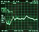 電源のノイズを観測する (2) リプル・フィルタを入れると