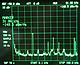 電源のノイズを観測する (1) エネループはグッドな電源