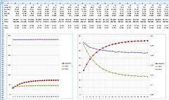 ラズパイ4用アナログ電源の製作⑤電流と温度特性