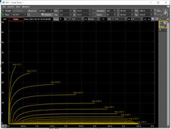 トランジスタの特性を測る ③ NチャネルMOSFET IRLB3813PbF、FQPF5N60C