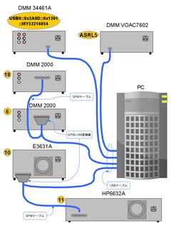 IoTで使うPython入門 Step5-Python3 VISA⑦DMM Keithley 2000 +電源E3631A トランジスタ2SC1815