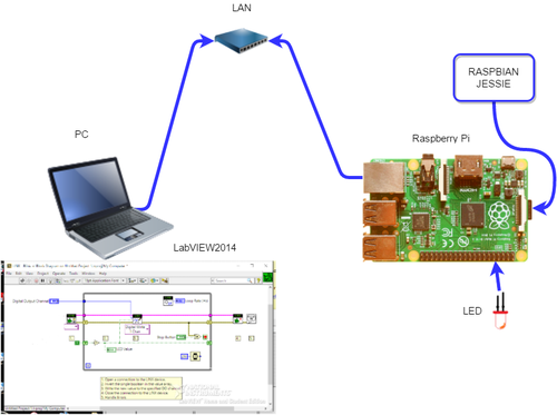 LabVIEWDiagram1.png