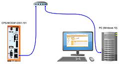 Modbusの利用 (10) CONPROSYS その4 Pythonで制御②