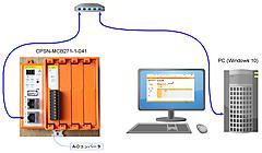 Modbusの利用 (12) CPSN-MCB271-1-041+CPSN-AI-1208LI