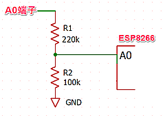 ESP8266 でIoT その2 温度測定