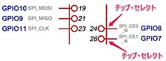 ラズパイでアナログ電圧を扱う (5) MCP3208のプログラム①