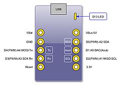 CircuitPython 10行プログラミング (4) I2C